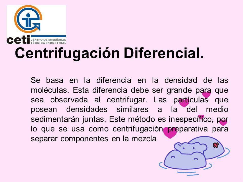 Centrifugación Diferencial.