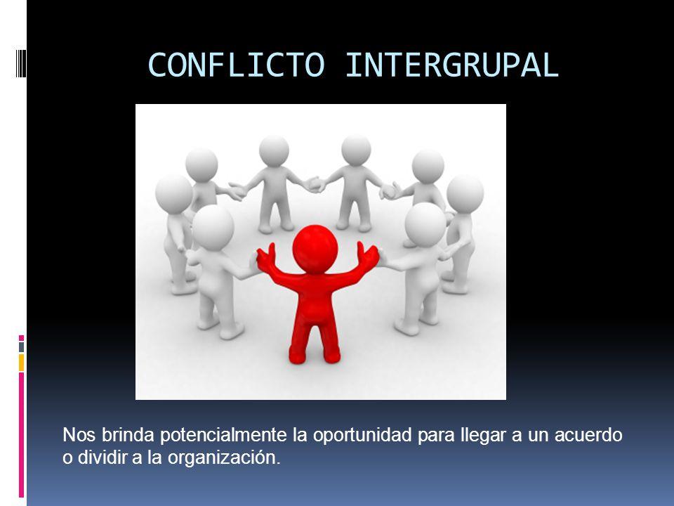 CONFLICTO INTERGRUPAL