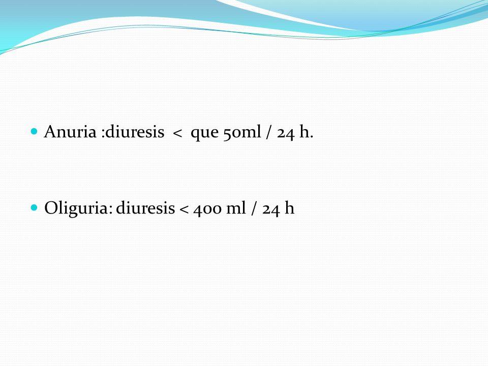Anuria :diuresis < que 50ml / 24 h.