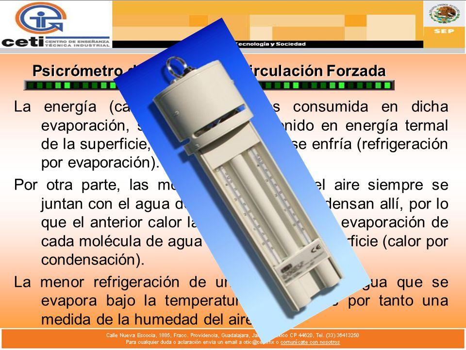 Psicrómetro de Asmann de Circulación Forzada
