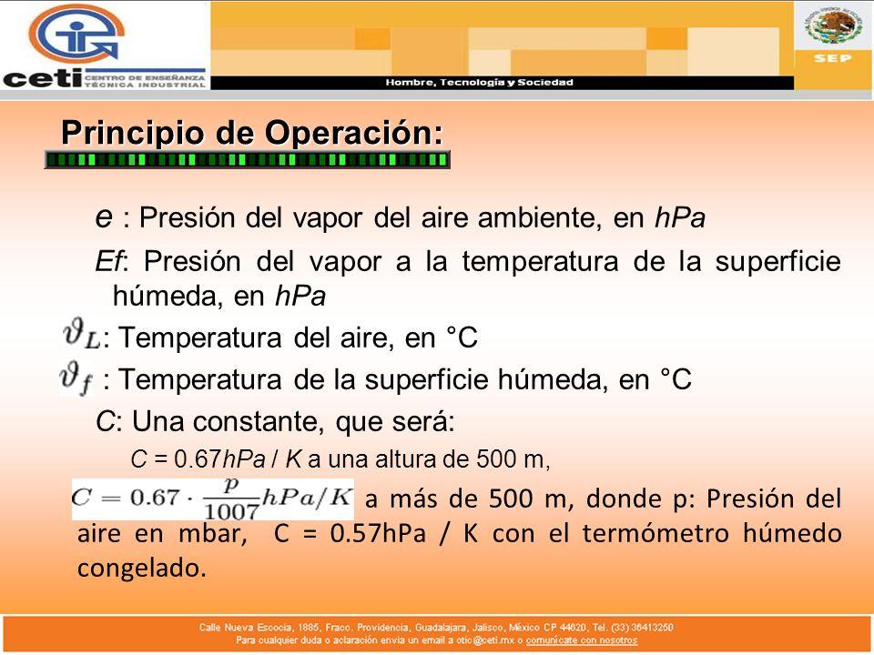 Principio de Operación: