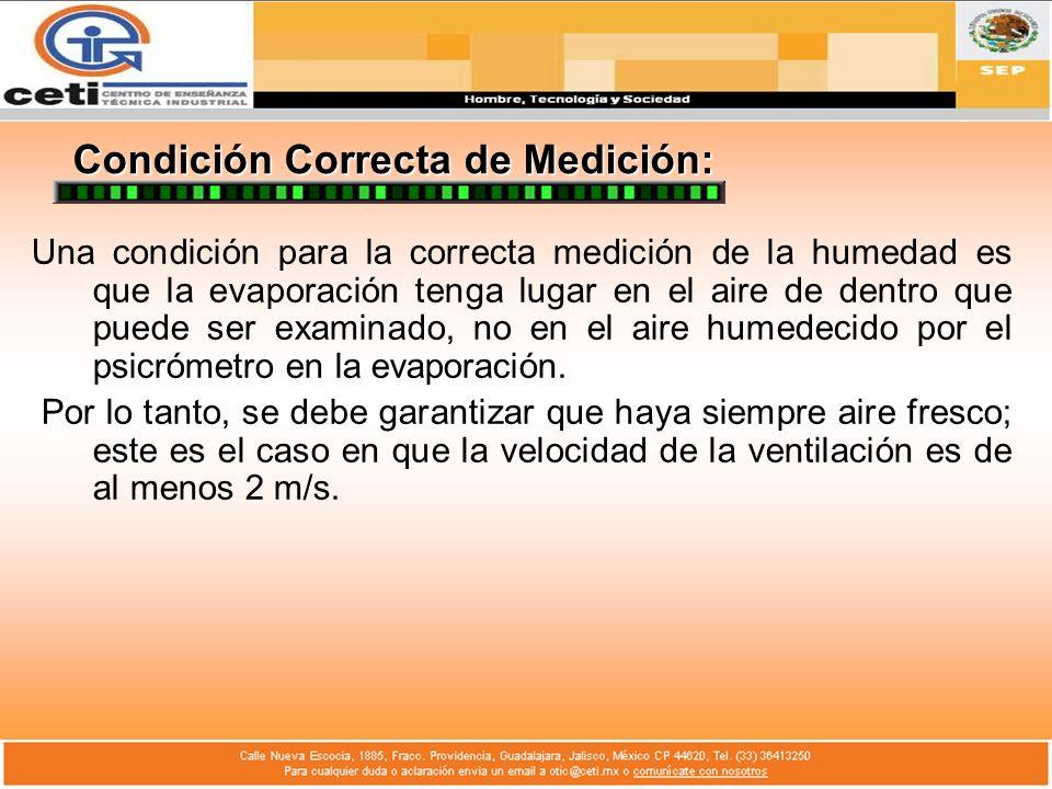 Condición Correcta de Medición: