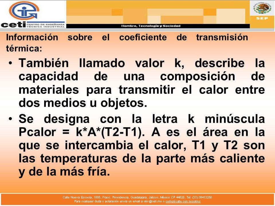 Información sobre el coeficiente de transmisión térmica: