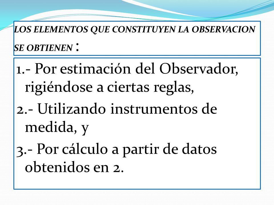 LOS ELEMENTOS QUE CONSTITUYEN LA OBSERVACION SE OBTIENEN :