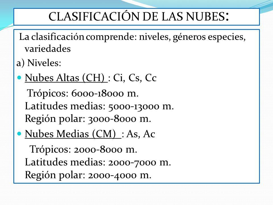 CLASIFICACIÓN DE LAS NUBES: