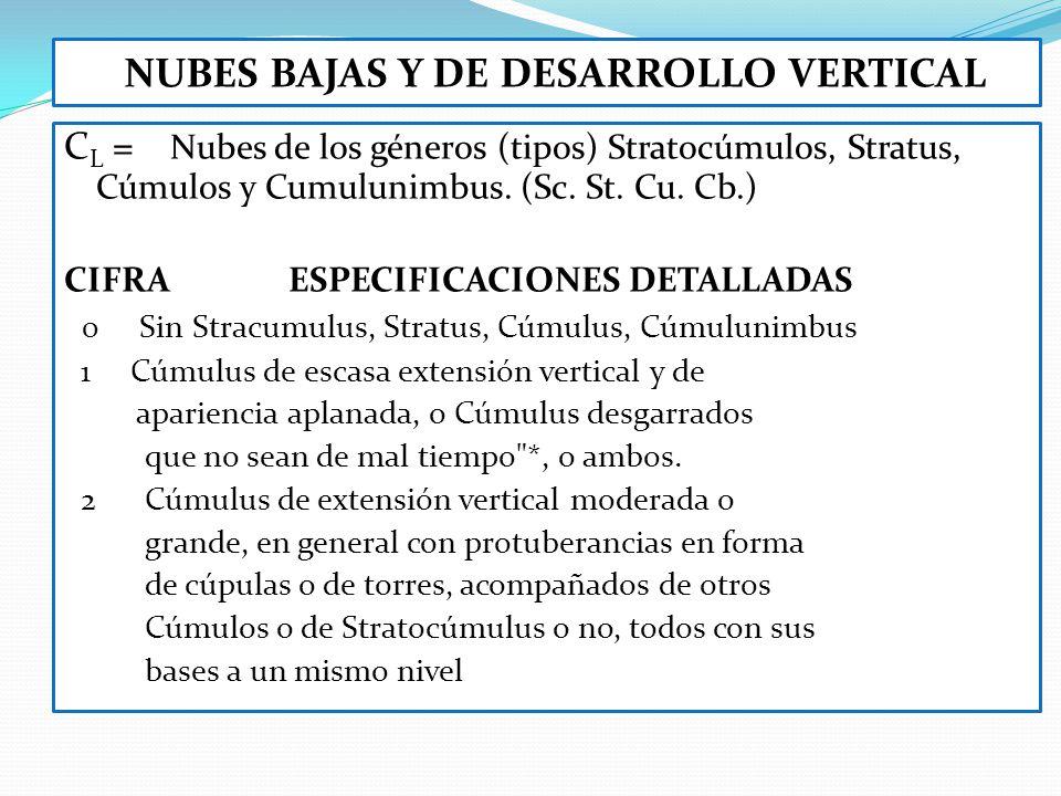 NUBES BAJAS Y DE DESARROLLO VERTICAL