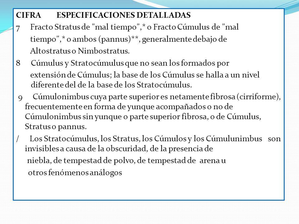 CIFRA ESPECIFICACIONES DETALLADAS 7 Fracto Stratus de mal tiempo ,