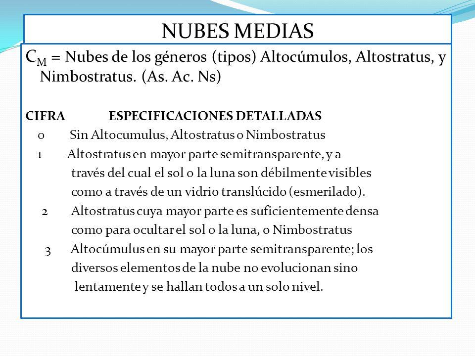 NUBES MEDIAS CM = Nubes de los géneros (tipos) Altocúmulos, Altostratus, y Nimbostratus. (As. Ac. Ns)