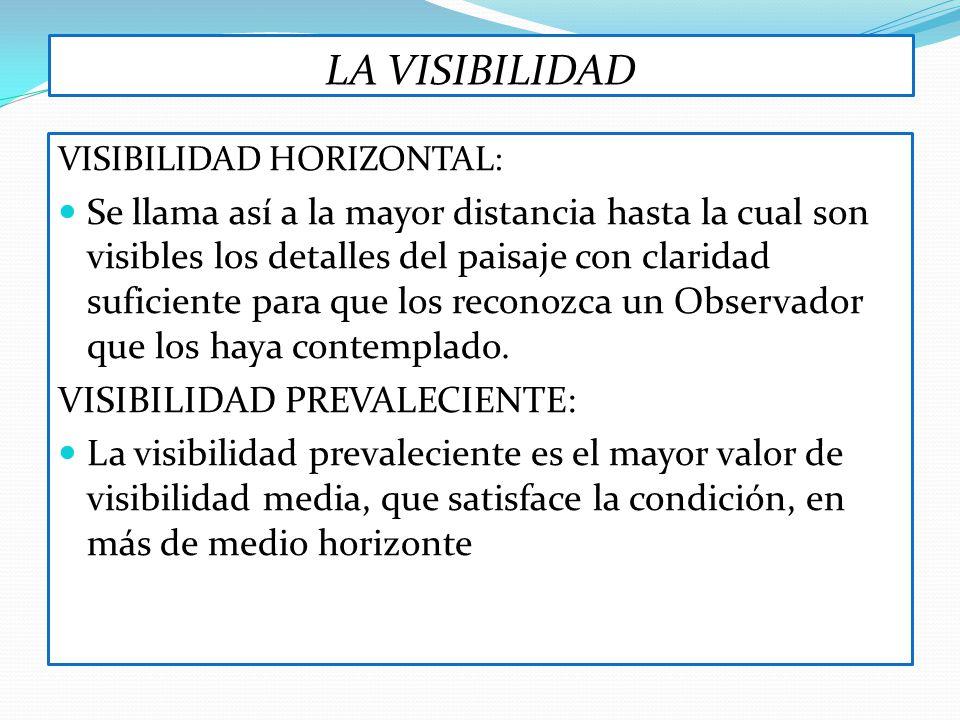 LA VISIBILIDAD VISIBILIDAD HORIZONTAL: