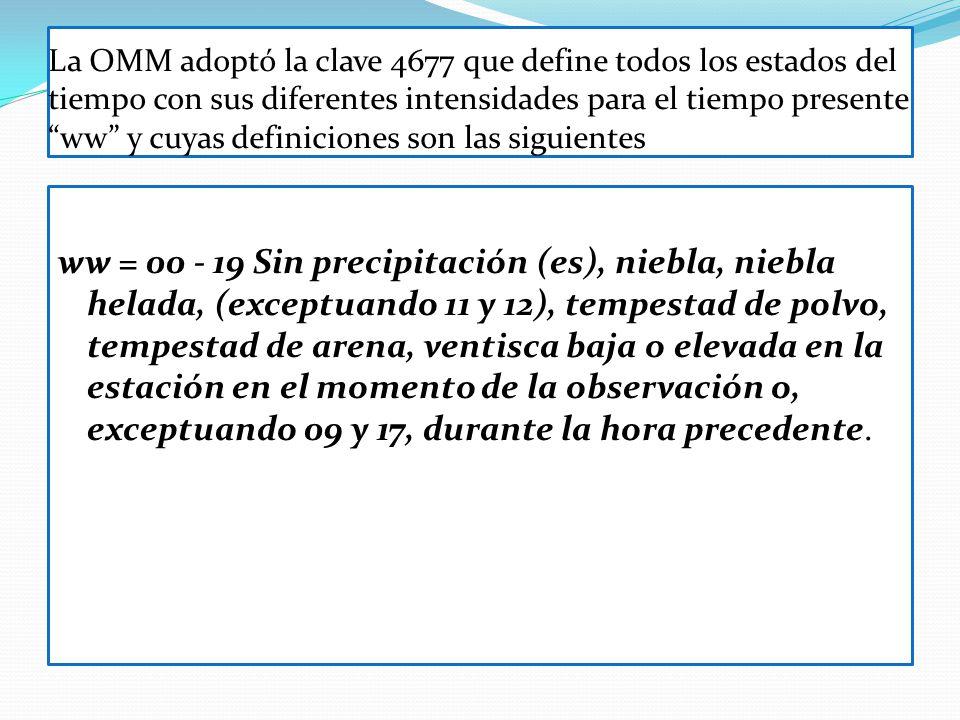La OMM adoptó la clave 4677 que define todos los estados del tiempo con sus diferentes intensidades para el tiempo presente ww y cuyas definiciones son las siguientes