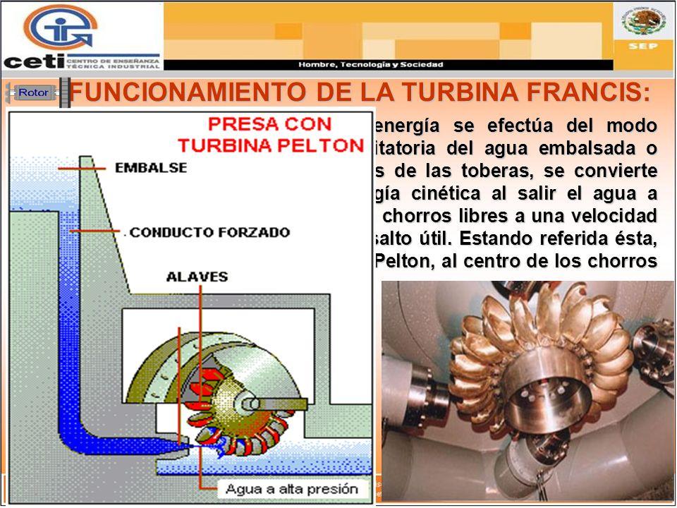 FUNCIONAMIENTO DE LA TURBINA FRANCIS: