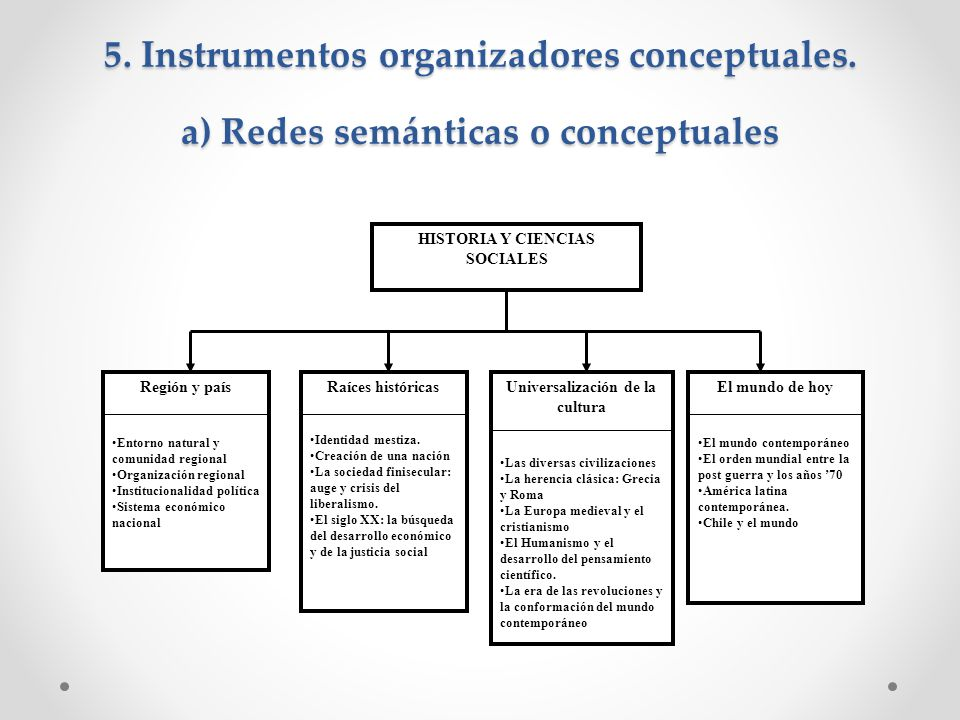 HISTORIA Y CIENCIAS SOCIALES Universalización de la cultura