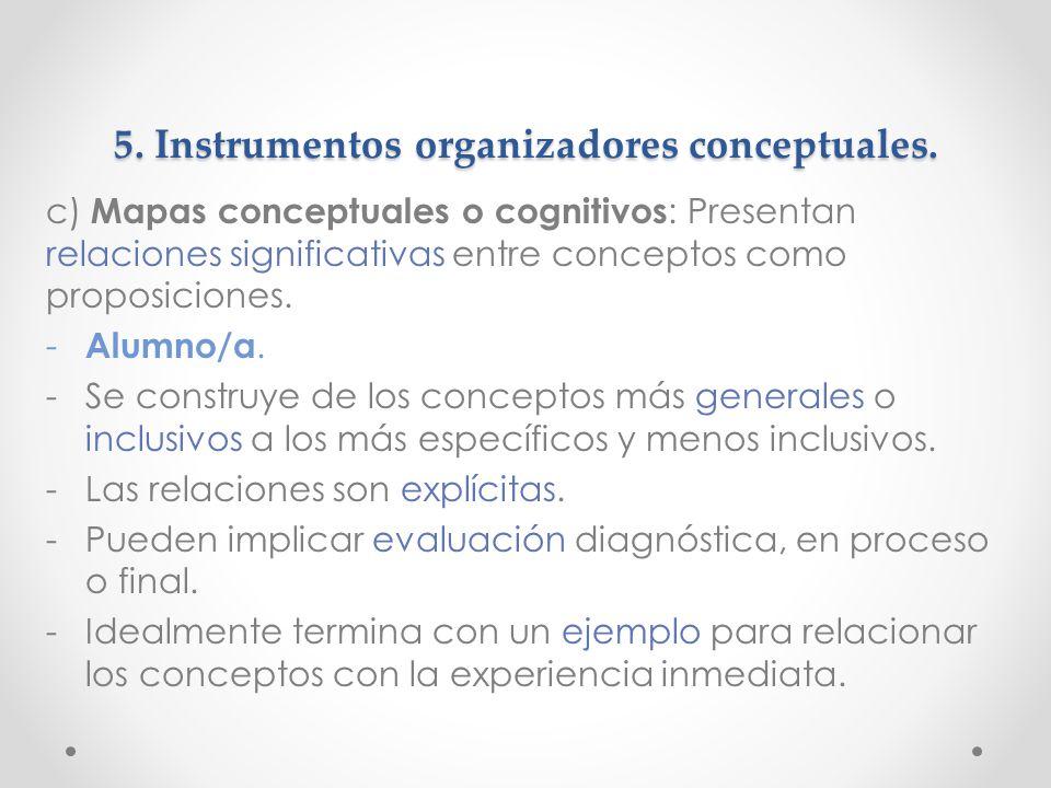 5. Instrumentos organizadores conceptuales.