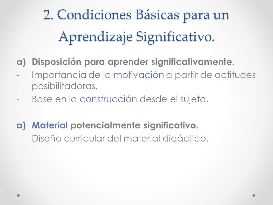 2. Condiciones Básicas para un Aprendizaje Significativo.