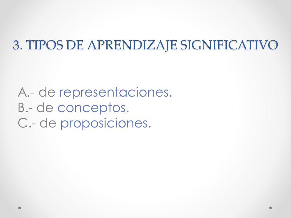 3. TIPOS DE APRENDIZAJE SIGNIFICATIVO