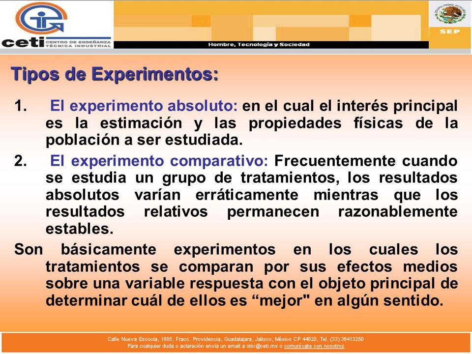 Tipos de Experimentos: