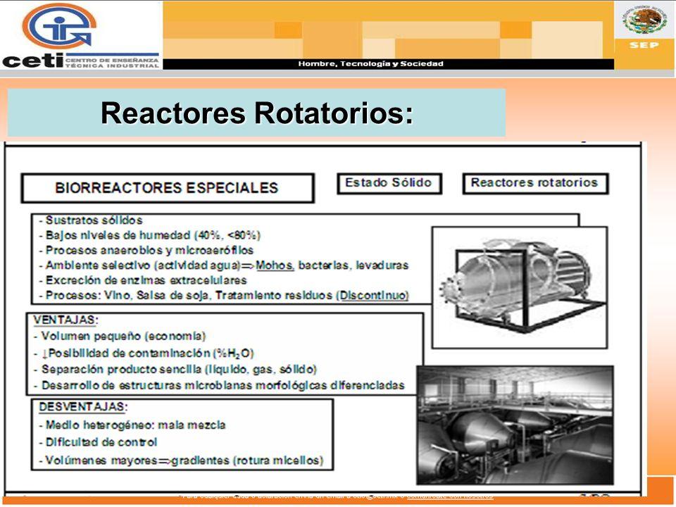 Reactores Rotatorios: