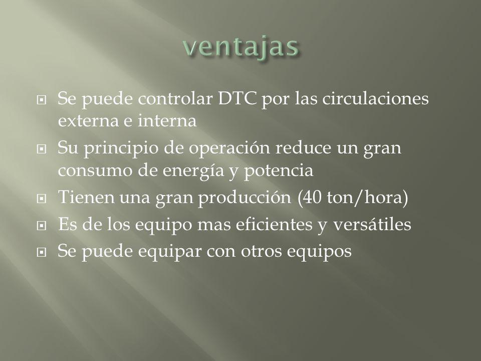 ventajas Se puede controlar DTC por las circulaciones externa e interna. Su principio de operación reduce un gran consumo de energía y potencia.
