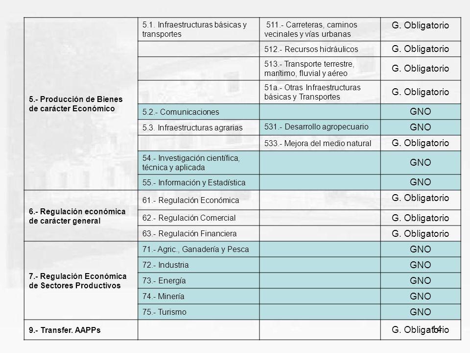 G. Obligatorio GNO 5.- Producción de Bienes de carácter Económico