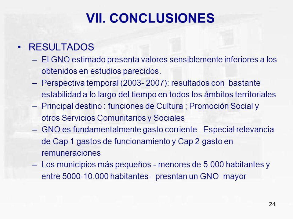 VII. CONCLUSIONES RESULTADOS