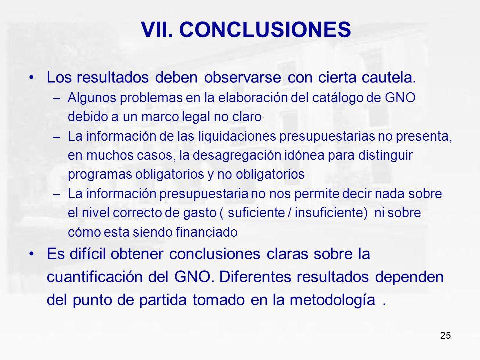 VII. CONCLUSIONES Los resultados deben observarse con cierta cautela.