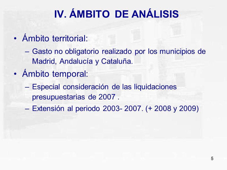IV. ÁMBITO DE ANÁLISIS Ámbito territorial: Ámbito temporal: