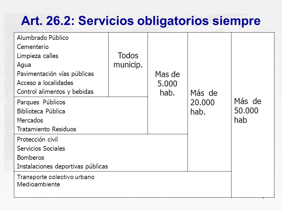Art. 26.2: Servicios obligatorios siempre