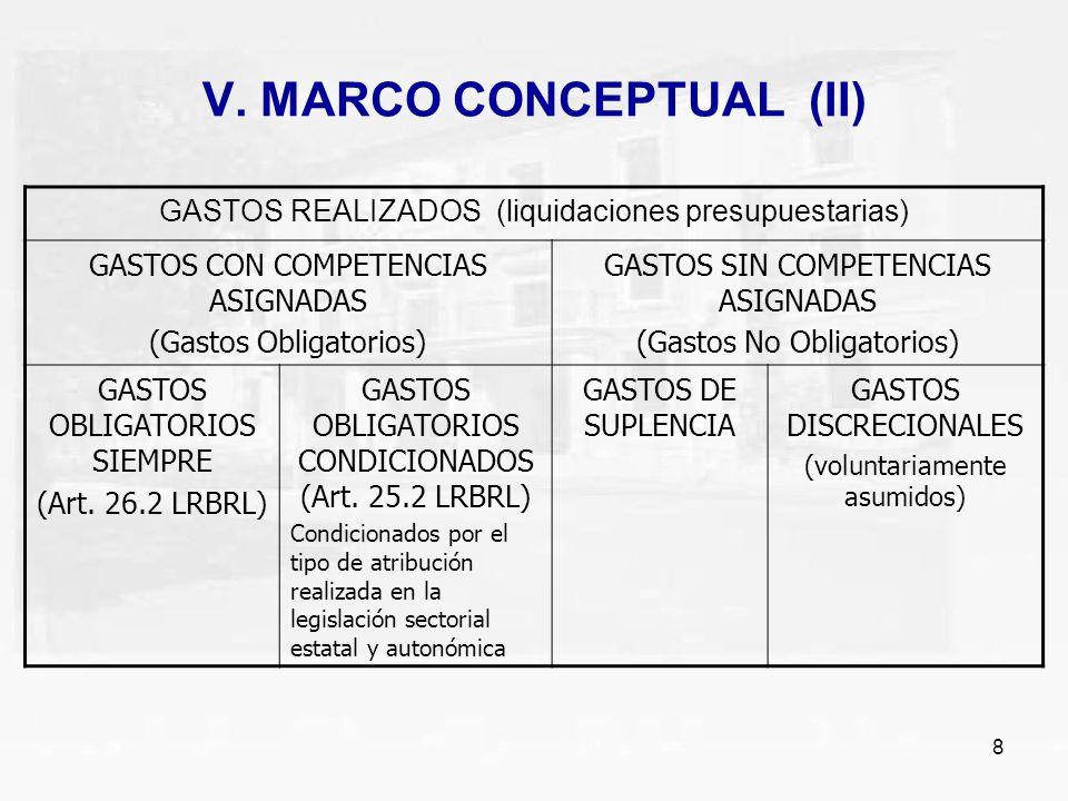 V. MARCO CONCEPTUAL (II)