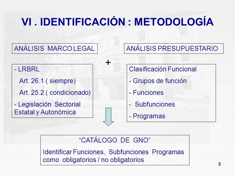 VI . IDENTIFICACIÓN : METODOLOGÍA