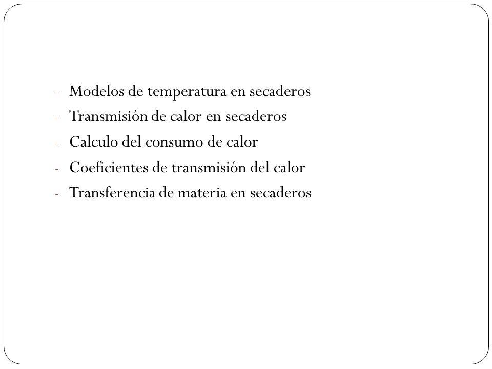 Modelos de temperatura en secaderos