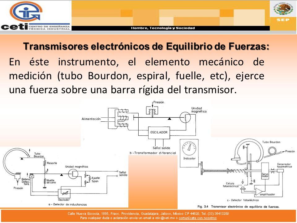 Transmisores electrónicos de Equilibrio de Fuerzas: