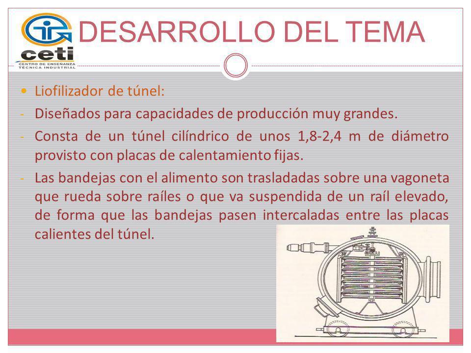 DESARROLLO DEL TEMA Liofilizador de túnel: