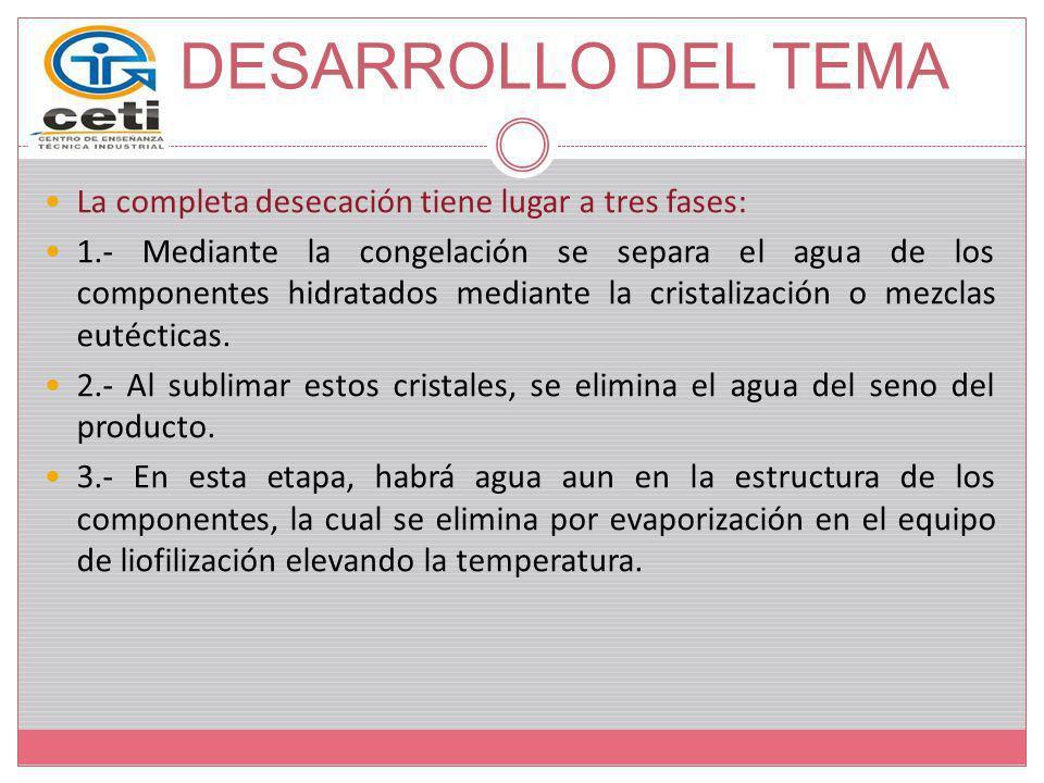 DESARROLLO DEL TEMA La completa desecación tiene lugar a tres fases: