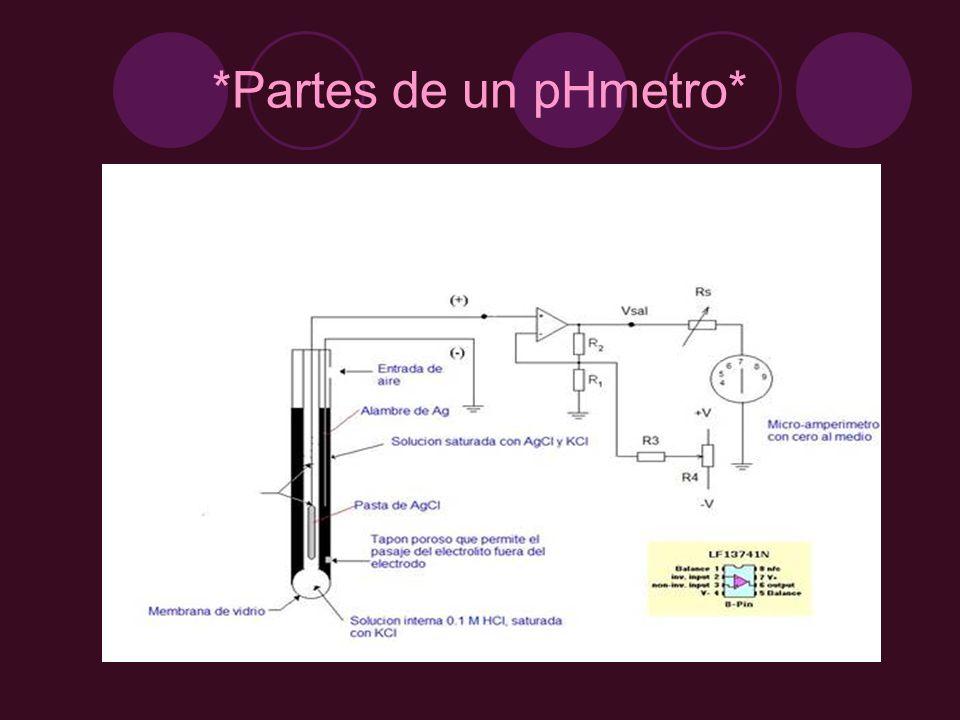 *Partes de un pHmetro*