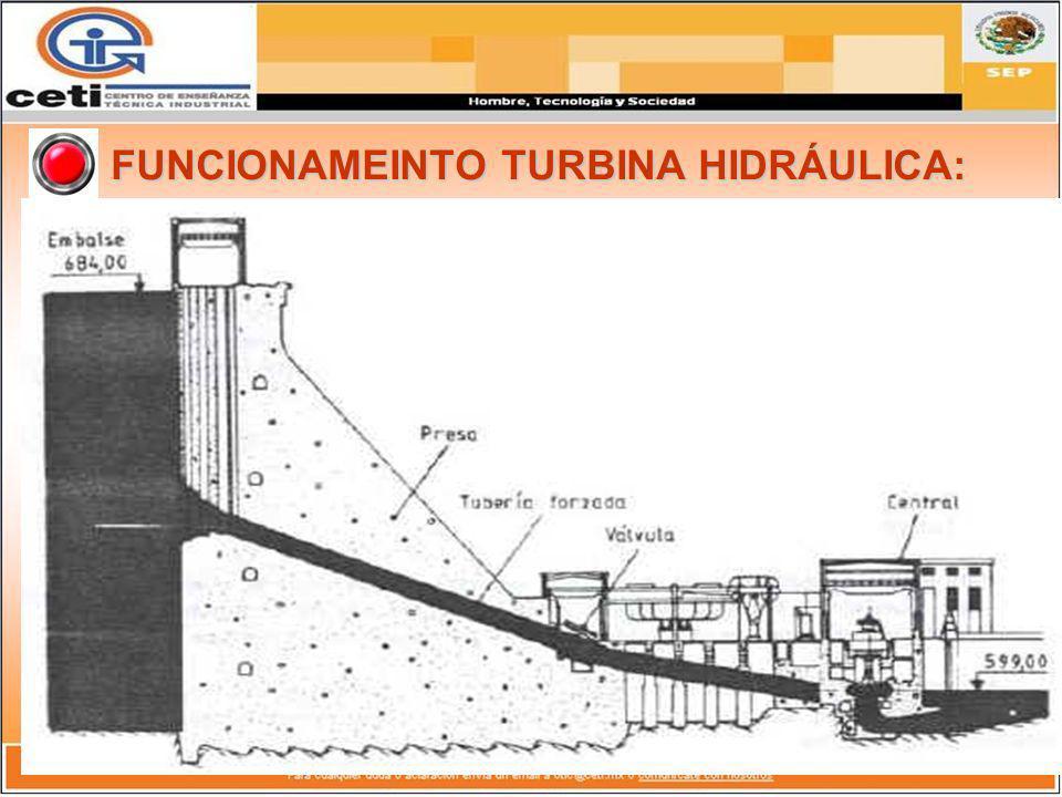 FUNCIONAMEINTO TURBINA HIDRÁULICA: