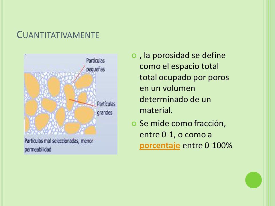 Cuantitativamente , la porosidad se define como el espacio total total ocupado por poros en un volumen determinado de un material.