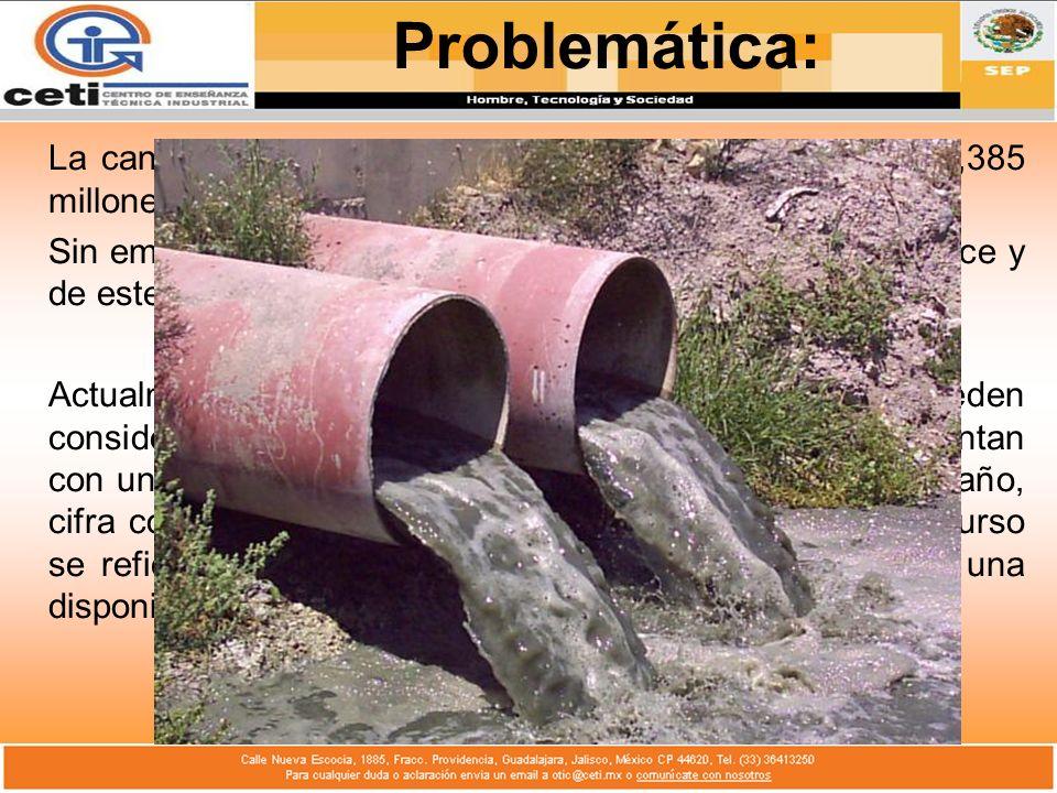 Problemática: La cantidad de agua que hay en la Tierra alcanza los 1,385 millones de km3.