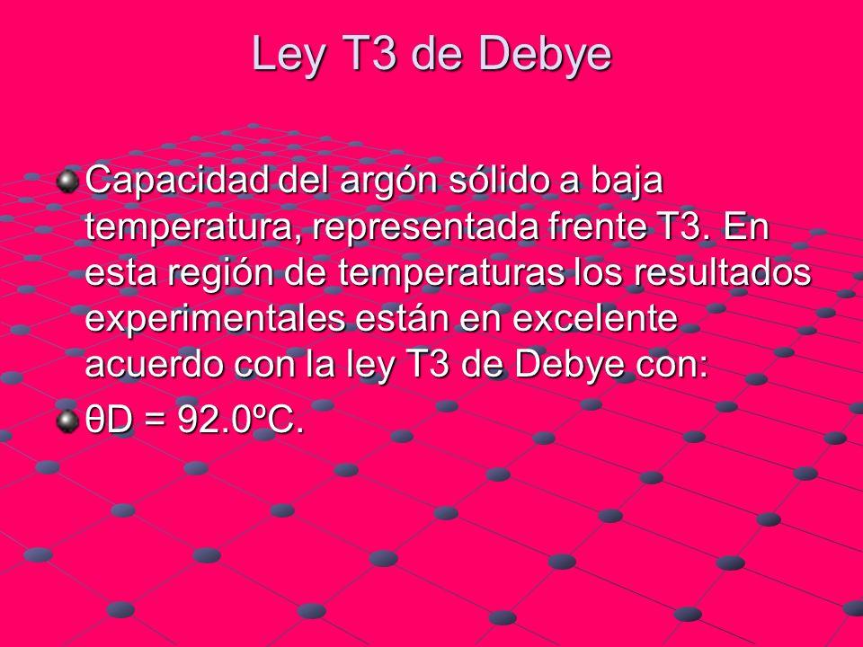 Ley T3 de Debye