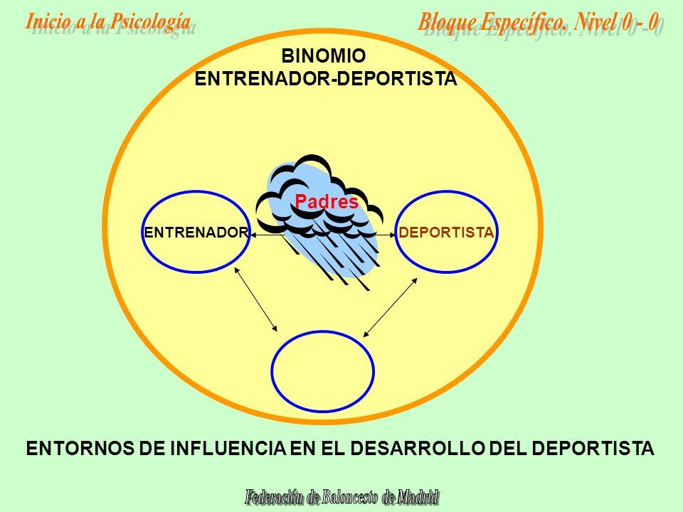 ENTRENADOR-DEPORTISTA