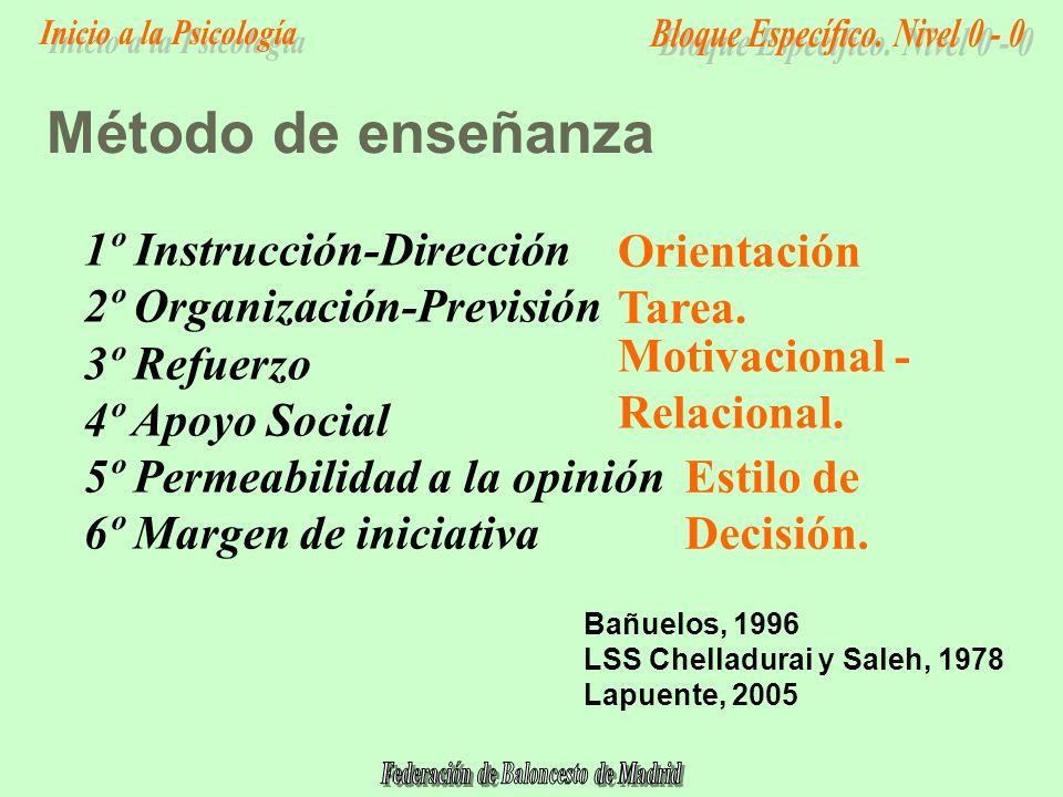 Método de enseñanza 1º Instrucción-Dirección Orientación