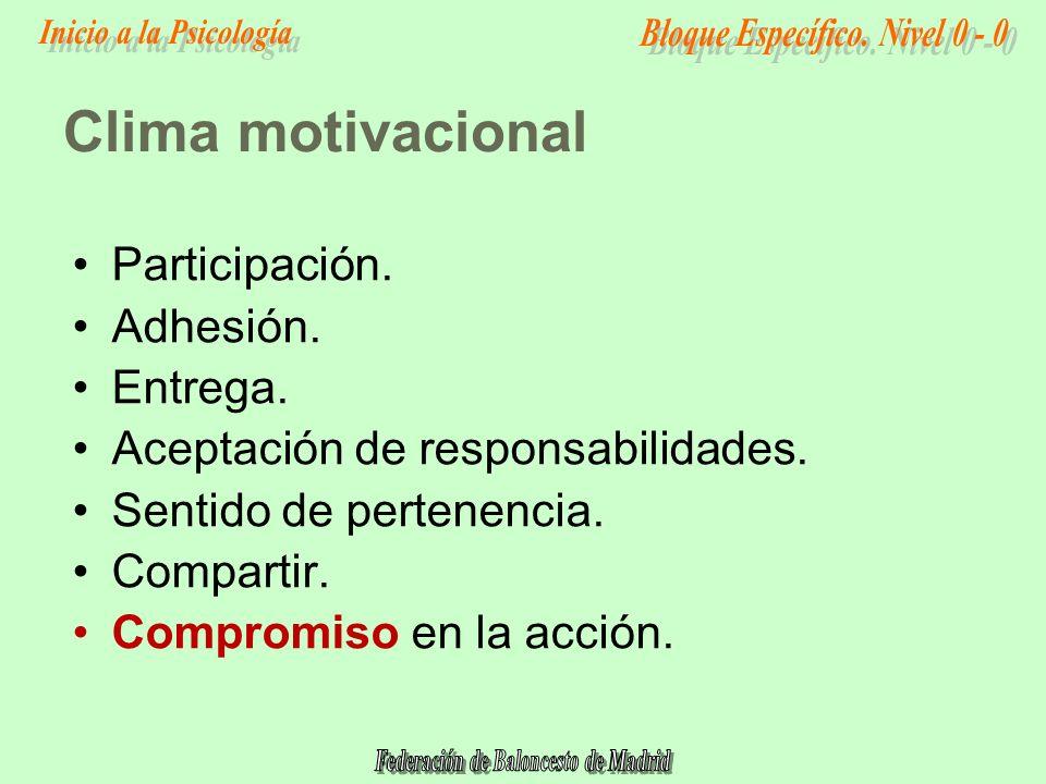 Clima motivacional Participación. Adhesión. Entrega.
