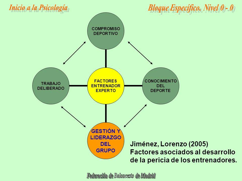 Jiménez, Lorenzo (2005) Factores asociados al desarrollo de la pericia de los entrenadores.