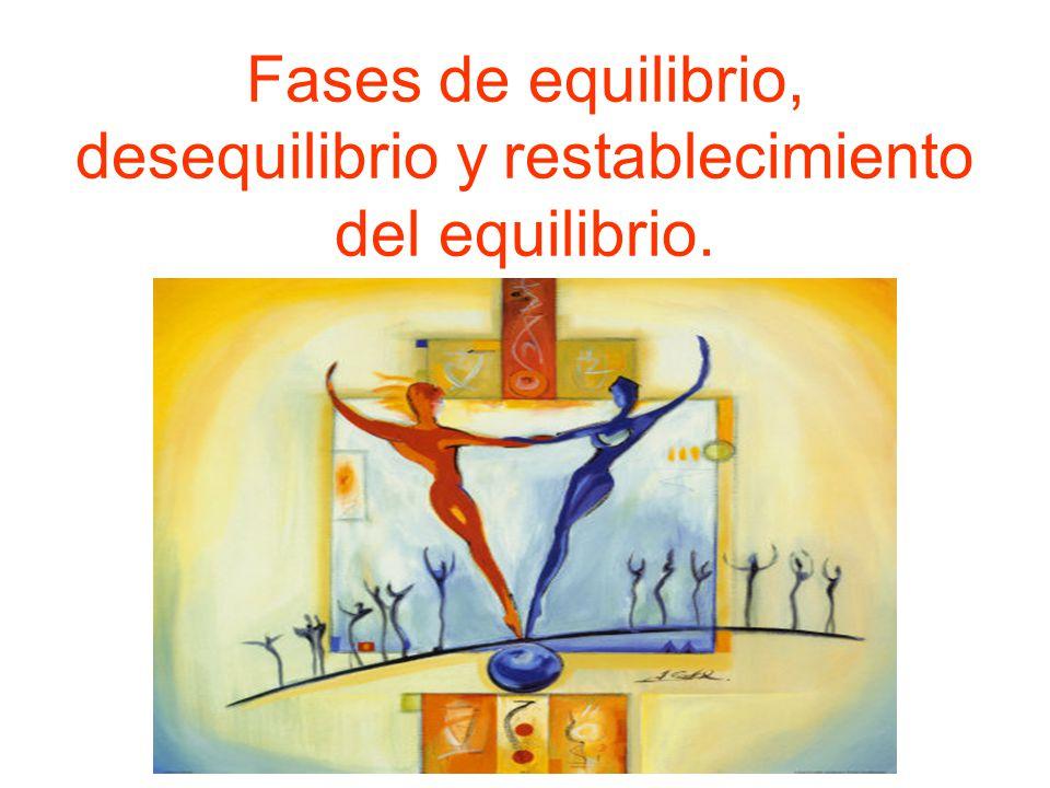 Fases de equilibrio, desequilibrio y restablecimiento del equilibrio.