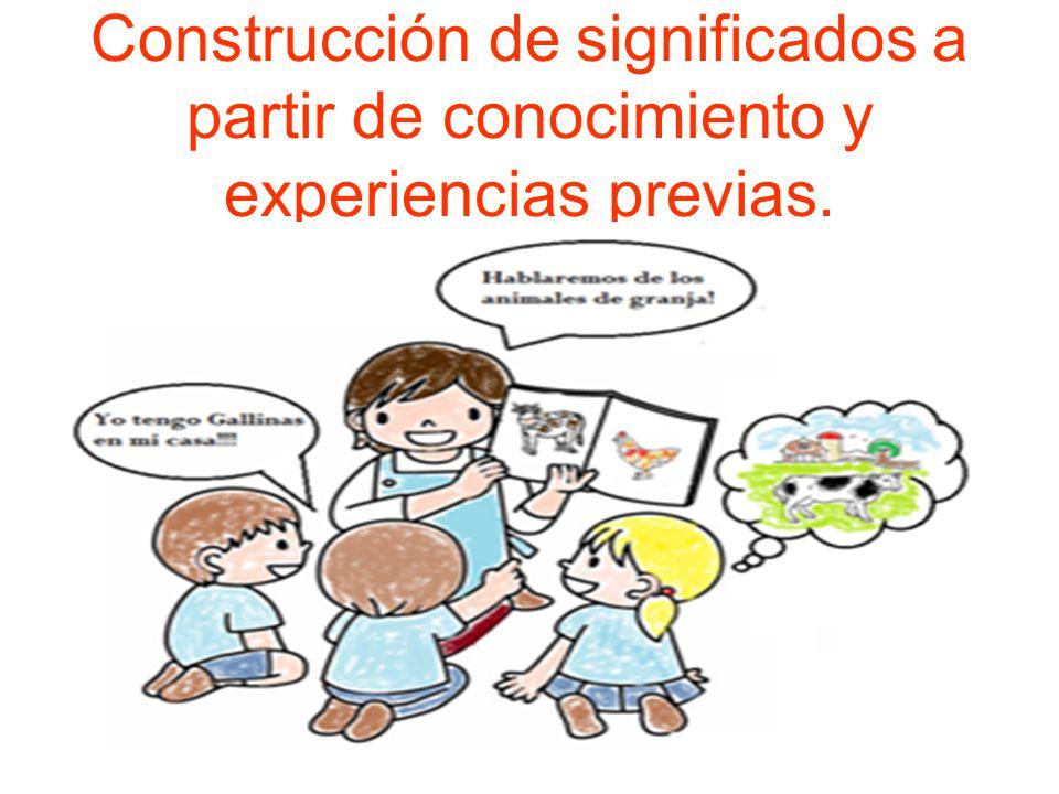Construcción de significados a partir de conocimiento y experiencias previas.