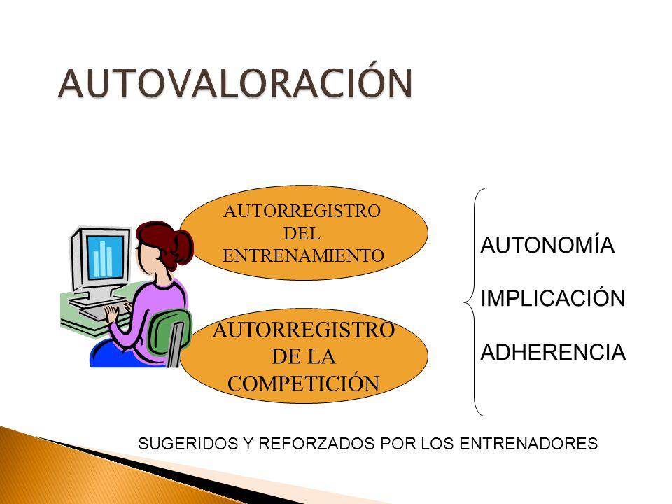 AUTOVALORACIÓN AUTONOMÍA IMPLICACIÓN ADHERENCIA AUTORREGISTRO DE LA