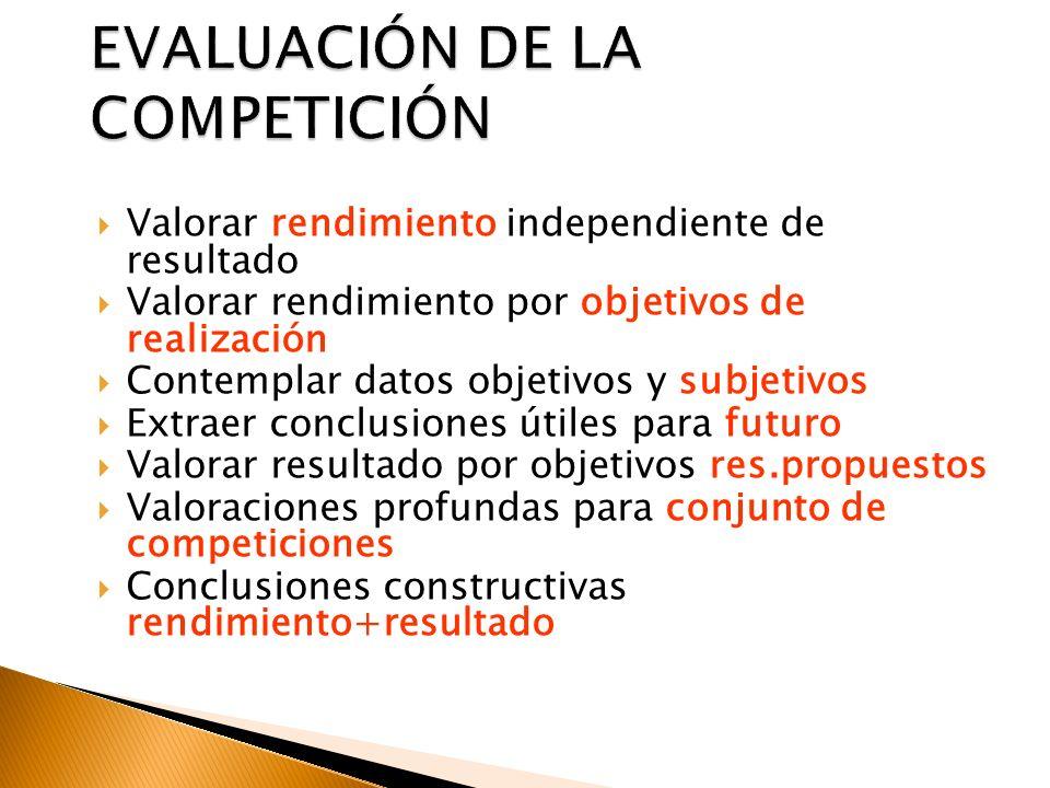 EVALUACIÓN DE LA COMPETICIÓN