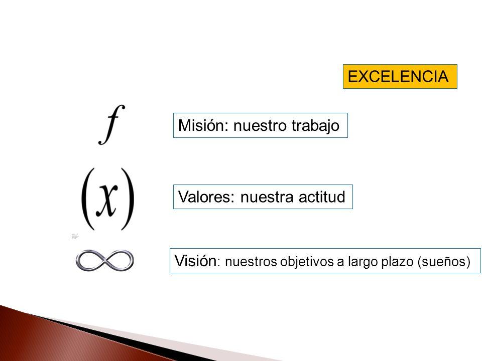 EXCELENCIA Misión: nuestro trabajo. Valores: nuestra actitud.