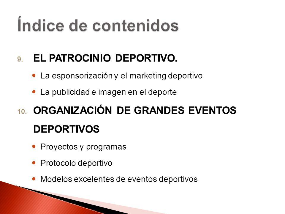 Índice de contenidos EL PATROCINIO DEPORTIVO.