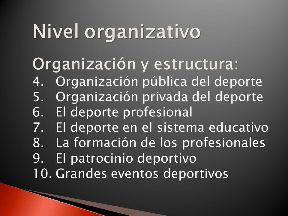Nivel organizativo Organización y estructura: