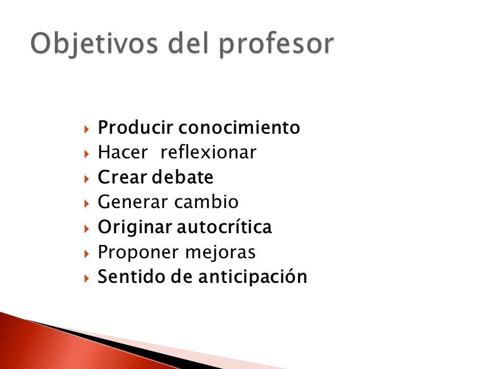 Objetivos del profesor